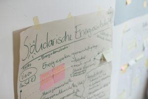 Solidarische Energiewirtschaft im SoLocal-Büro